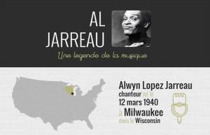 AL-JARREAU-MUSIQUES-EN-LIVE